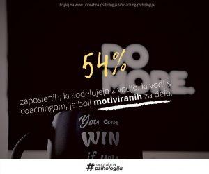 Vodja kot coach in vplivi na motivacijo