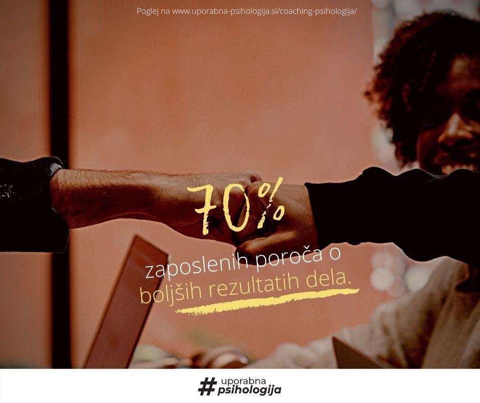 Rezultat dela_Interni coaching_Uporabna psihologija